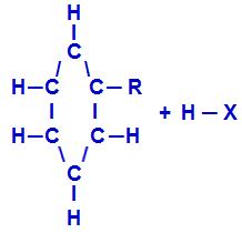 Produtos formados na alquilação do benzeno