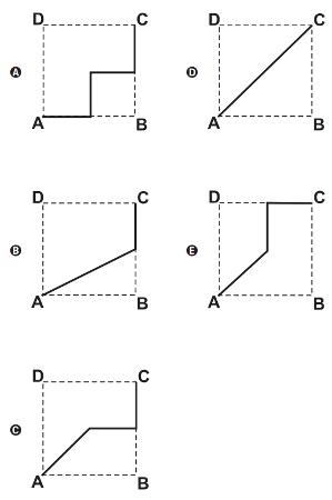 Alternativas da questão 4