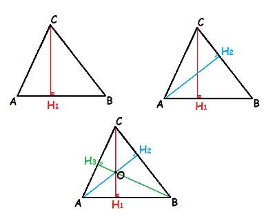 Ao traçarmos as alturas referentes a cada lado de um triângulo, encontramos o ortocentro, a intercessão desse triângulo