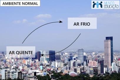 Paisagem da Cidade do México em um ambiente sem inversão térmica