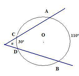 41f8ee5f83 Ângulo com vértice no interior da circunferência – Ângulo excêntrico interno .