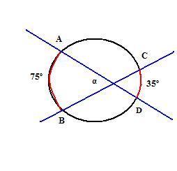 848adf50ef Ângulos no círculo. Características dos ângulos no círculo - Mundo ...