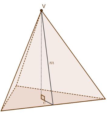 Apótema da pirâmide e apótema da base