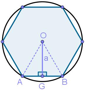 O segmento a é a apótema do polígono inscrito