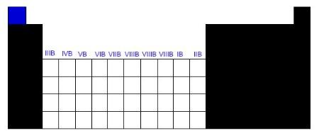 Perodos e famlias da tabela peridica mundo educao representao das famlias b da tabela peridica urtaz Image collections