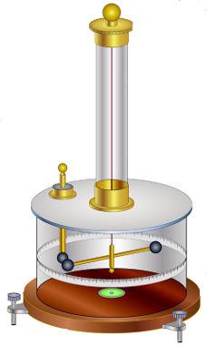 Representação da balança de torção de Coulomb