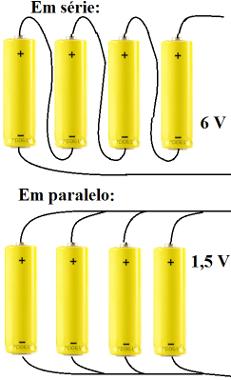 Esquema de formação de baterias ligadas em série e em paralelo