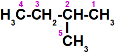 Fórmula estrutural do 2-dimetil-butano