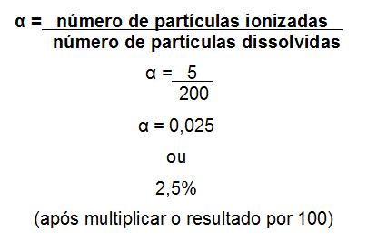 Cálculo para o ácido acético