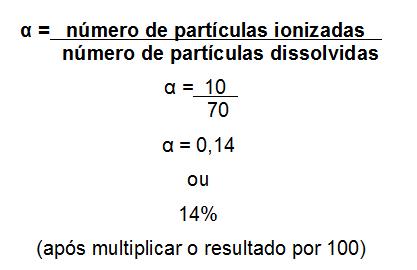 Cálculo para o ácido sulfuroso