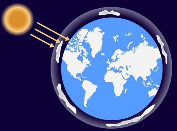 Representação da proteção exercida pelo ozônio com relação aos raios UV.