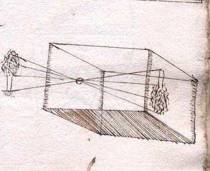 Nas câmaras obscuras, um orifício permite a entrada de uma pequena porção de luz, projetando uma imagem invertida sobre um anteparo