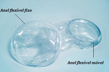 Observe onde estão localizados os anéis flexíveis na camisinha feminina