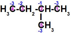 Representação da carga de cada um dos carbonos da cadeia carbônica