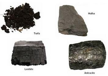Tipos de carvões minerais: Turfa, Linhito, Hulha e Antracito