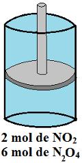 Cilindro com êmbolo em exercício sobre constante de equilíbrio (Kp