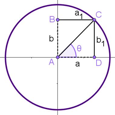 Crculo trigonomtrico mundo educao note que ccuart Images