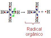 Cisão homolítica com formação de radical orgânico