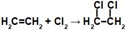 Exemplo de uma reação de cloração de um alceno