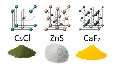 Retículos cristalinos de diferentes compostos iônicos