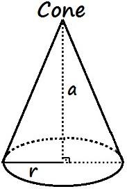 O volume de um cone é calculado multiplicando-se a área da base por um terço da altura