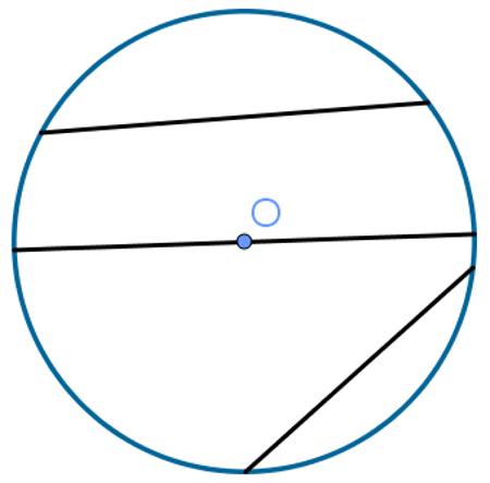 Cordas em uma circunferência