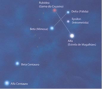 2dbdaa47652 O Cruzeiro do Sul. A Constelação do Cruzeiro do Sul - Mundo Educação