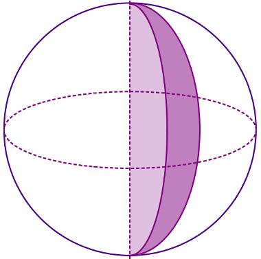 Cunha esférica: rotação de um semicírculo em α graus