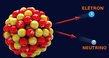 O decaimento beta é um fenômeno que possibilitou a comprovação da existência dos neutrinos