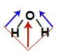 Decomposição dos vetores na molécula de água (H2O)