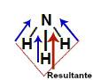 Decomposição dos vetores na molécula de amônia (NH3)