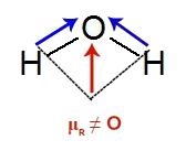 Formação do vetor resultante na molécula de água