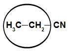 Delimitação do radical etil presente em um isonitrilo