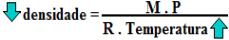Relação entre densidade e temperatura dos gases – inversamente proporcionais