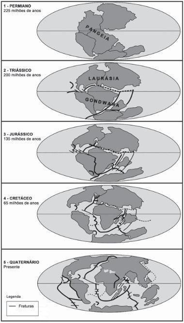 Evolução da deriva continental