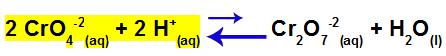 Resultado do deslocamento do equilíbrio após adição de Ca(OH)2