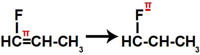 Movimentação dos elétrons da ligação pi da estrutura do 1-flúor-propeno