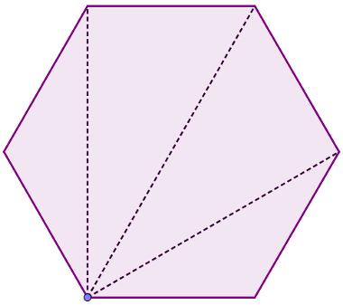 As diagonais que partem de um único vértice dividem um polígono em triângulos