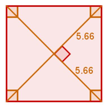 As diagonais do quadrado são congruentes e perpendiculares