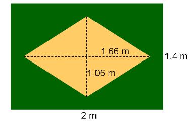 Dimensões da bandeira do Brasil