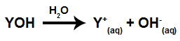 Equação que representa a dissociação de uma base