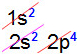 Distribuição eletrônica com o número atômico 8 do oxigênio