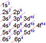 Distribuição eletrônica com o número atômico 84 do polônio