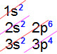 Distribuição eletrônica com o número atômico 16 do enxofre
