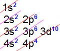 Distribuição eletrônica com o número atômico 34 do selênio