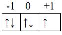Distribuição eletrônica nos orbitais do subnível mais energético do bromo