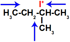 Representação do efeito indutivo no 2-metil-butano