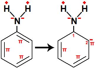 Representação do grupo amina empurrando os elétrons em direção à cadeia