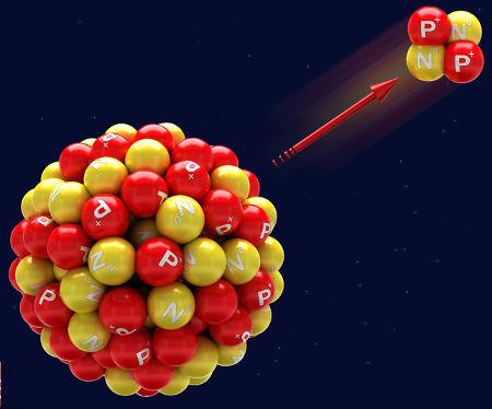 Representação da emissão de uma radiação alfa