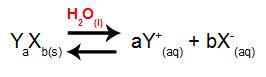 Equação de dissociação de um eletrólito qualquer